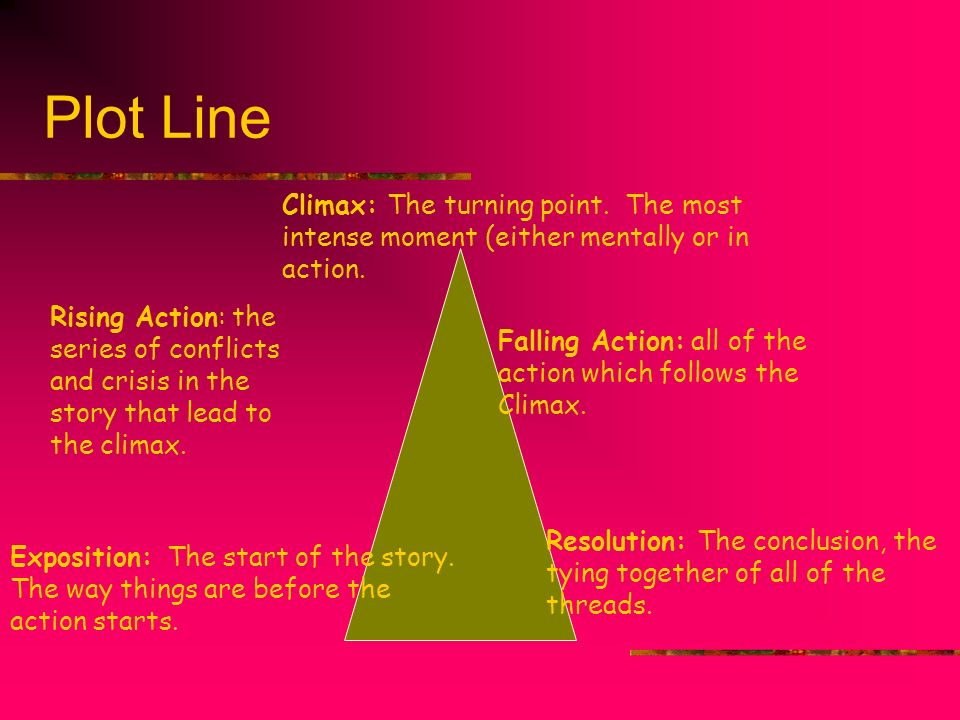Plot Line Exposition: The start of the story. The way things are before the action starts. Rising Action: the series of conflicts and crisis in the st