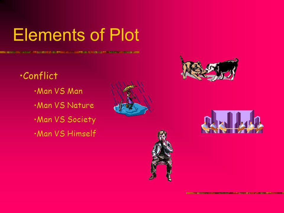 Elements of Plot Conflict Man VS Man Man VS Nature Man VS Society Man VS Himself