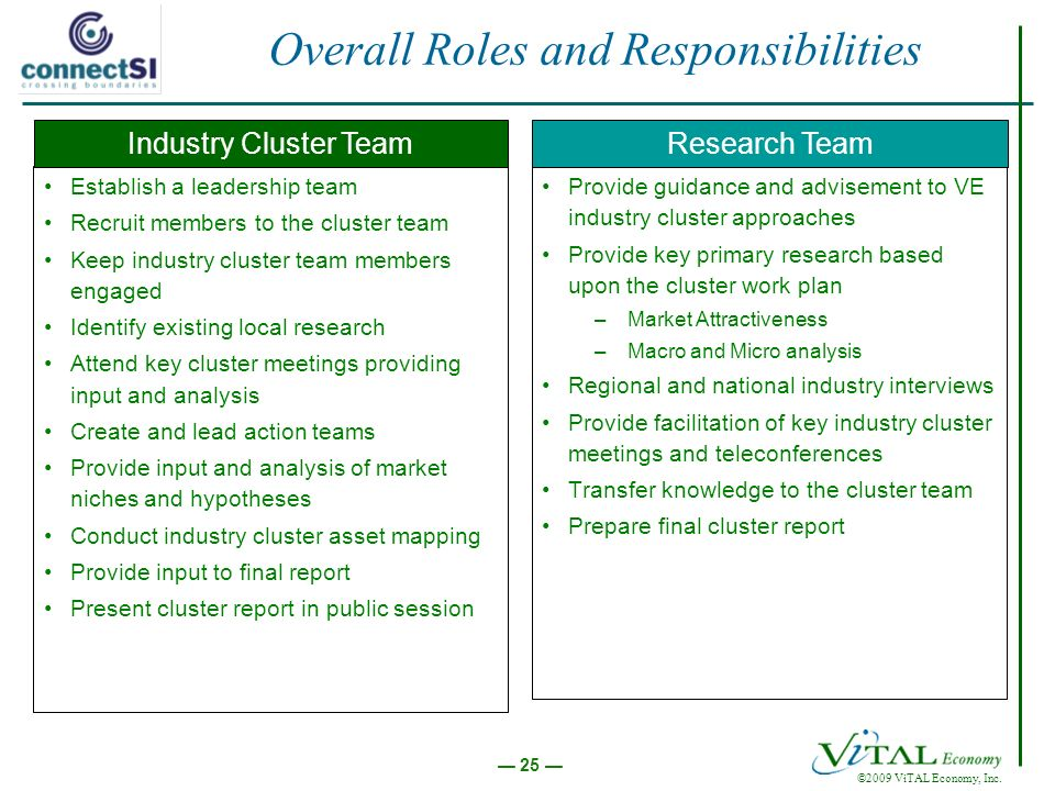 ©2009 ViTAL Economy, Inc. 25 Overall Roles and Responsibilities Establish a leadership team Recruit members to the cluster team Keep industry cluster