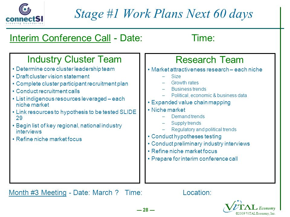 ©2009 ViTAL Economy, Inc. 28 Stage #1 Work Plans Next 60 days Industry Cluster Team Determine core cluster leadership team Draft cluster vision statem