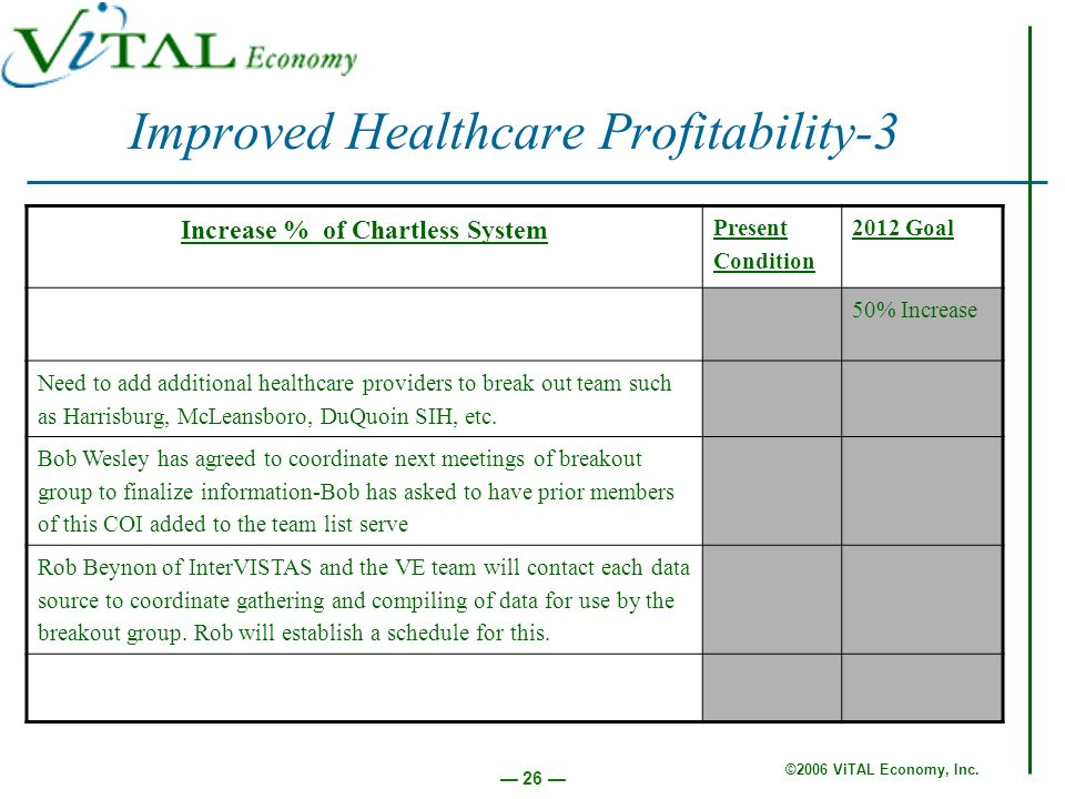 ©2006 ViTAL Economy, Inc. 26 Improved Healthcare Profitability-3 Increase % of Chartless System Present Condition 2012 Goal 50% Increase Need to add a