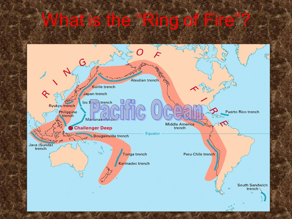 What is the Ring of Fire?