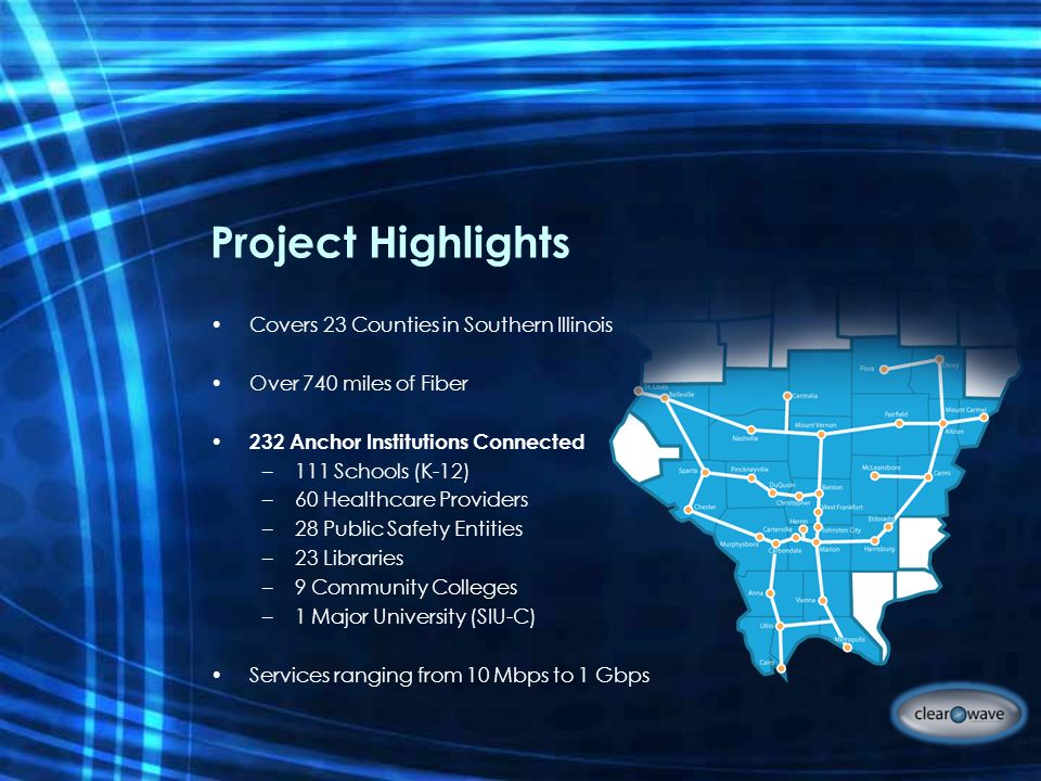 Project Highlights Covers 23 Counties in Southern Illinois Over 740 miles of Fiber 232 Anchor Institutions Connected –111 Schools (K-12) –60 Healthcare Providers –28 Public Safety Entities –23 Libraries –9 Community Colleges –1 Major University (SIU-C) Services ranging from 10 Mbps to 1 Gbps