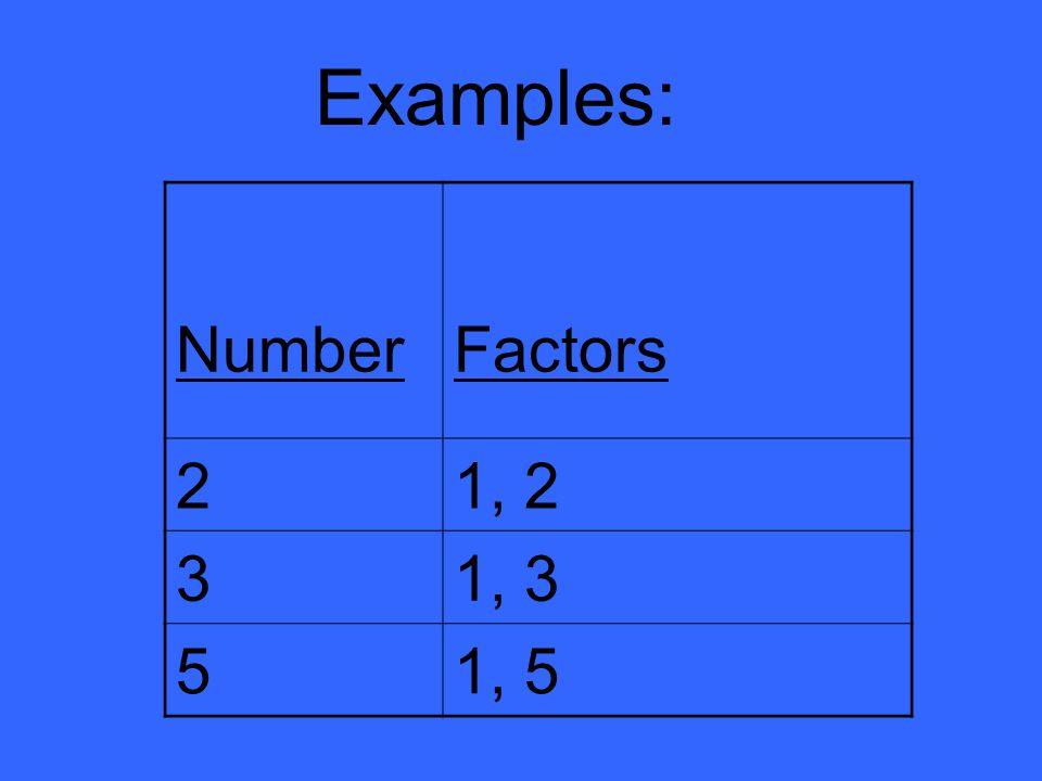 Examples: NumberFactors 21, 2 31, 3 51, 5
