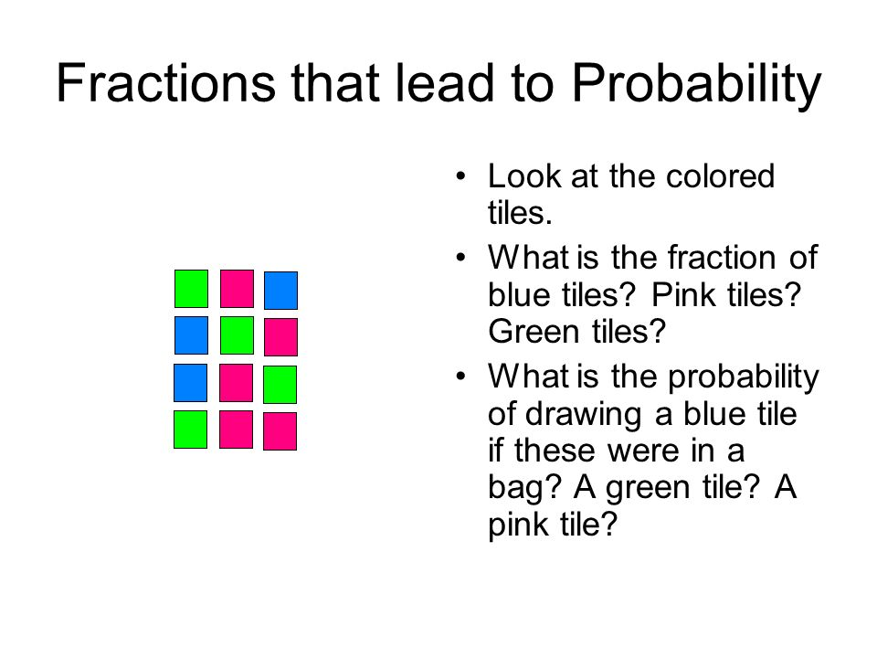 Fractions that lead to Probability Look at the colored tiles.