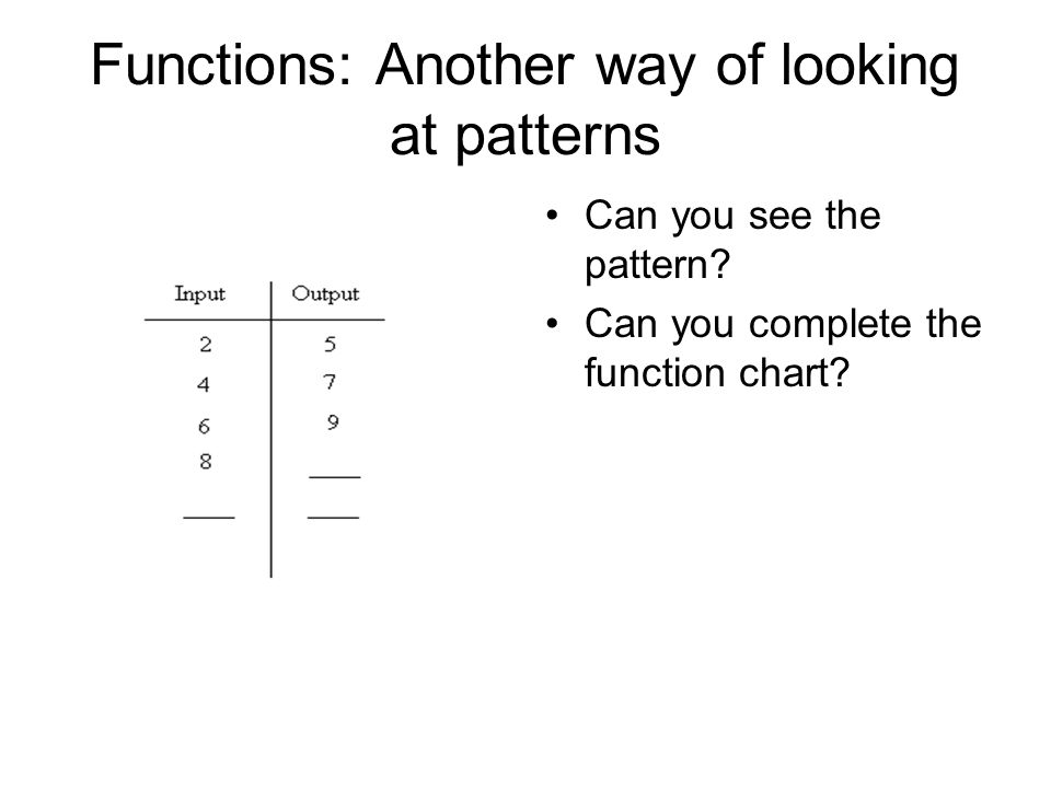 Functions: Another way of looking at patterns Can you see the pattern.