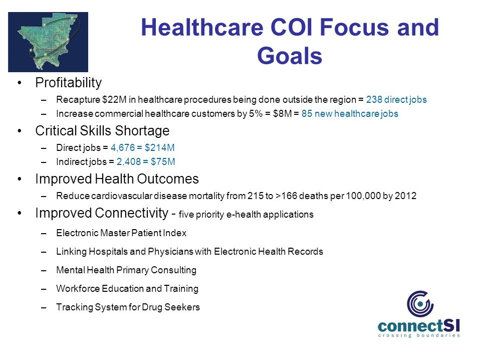 Healthcare COI Focus and Goals Profitability –Recapture $22M in healthcare procedures being done outside the region = 238 direct jobs –Increase commer