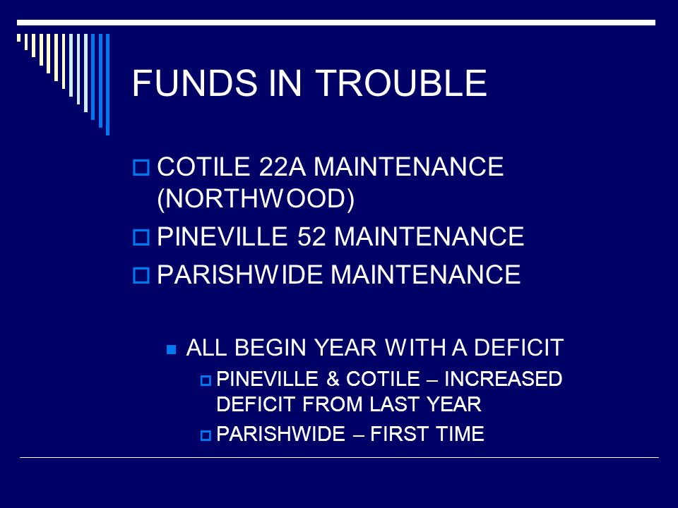 FUNDS IN TROUBLE COTILE 22A MAINTENANCE (NORTHWOOD) PINEVILLE 52 MAINTENANCE PARISHWIDE MAINTENANCE ALL BEGIN YEAR WITH A DEFICIT PINEVILLE & COTILE –