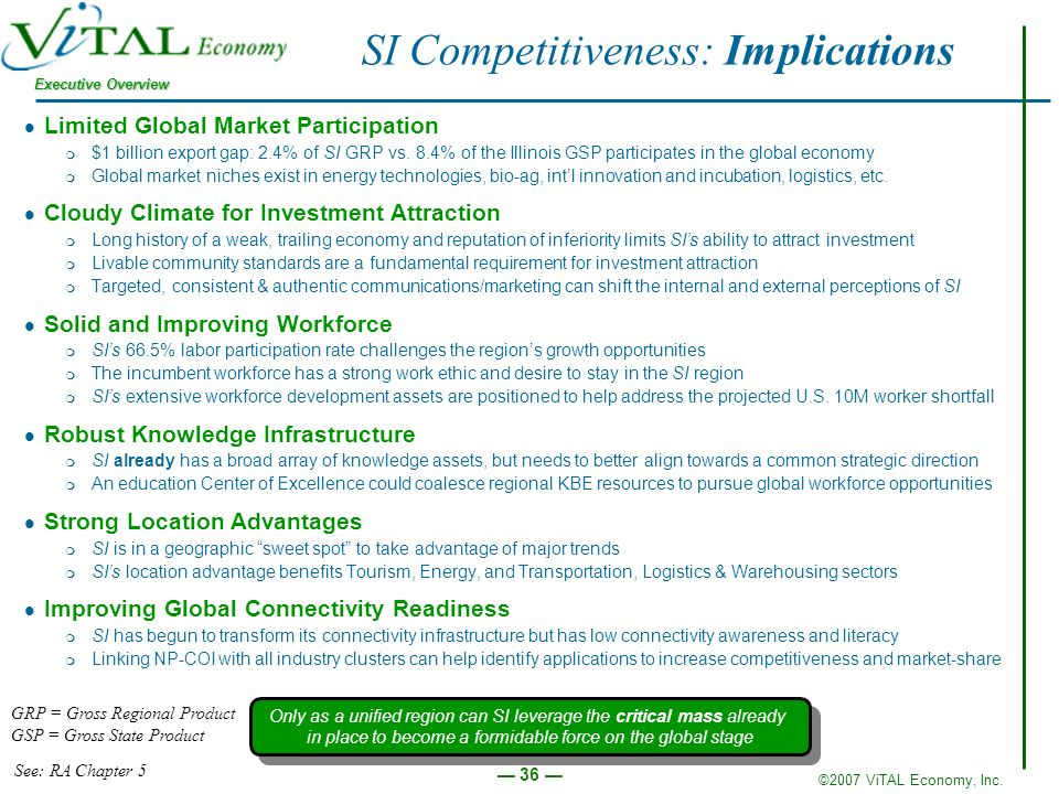 ©2007 ViTAL Economy, Inc. Executive Overview 36 SI Competitiveness: Implications Limited Global Market Participation m $1 billion export gap: 2.4% of