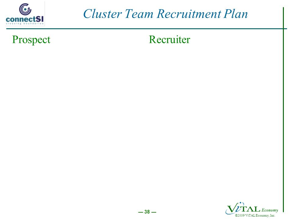 ©2009 ViTAL Economy, Inc. 38 Cluster Team Recruitment Plan ProspectRecruiter