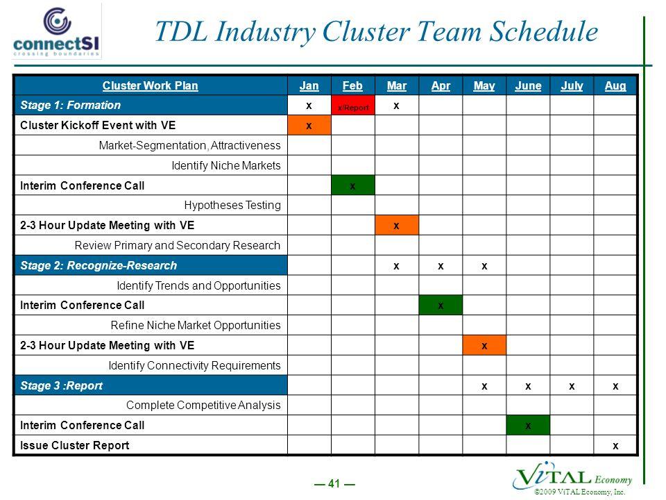 ©2009 ViTAL Economy, Inc. 41 TDL Industry Cluster Team Schedule Cluster Work PlanJanFebMarAprMayJuneJulyAug Stage 1: Formationx x/Report x Cluster Kic