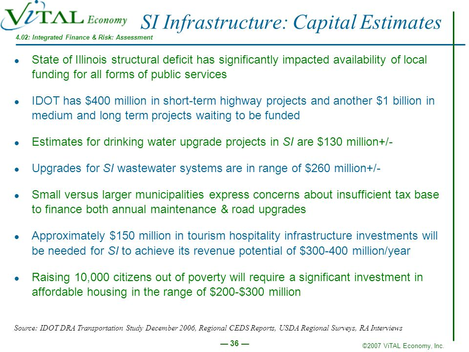 ©2007 ViTAL Economy, Inc. 36 SI Infrastructure: Capital Estimates State of Illinois structural deficit has significantly impacted availability of loca