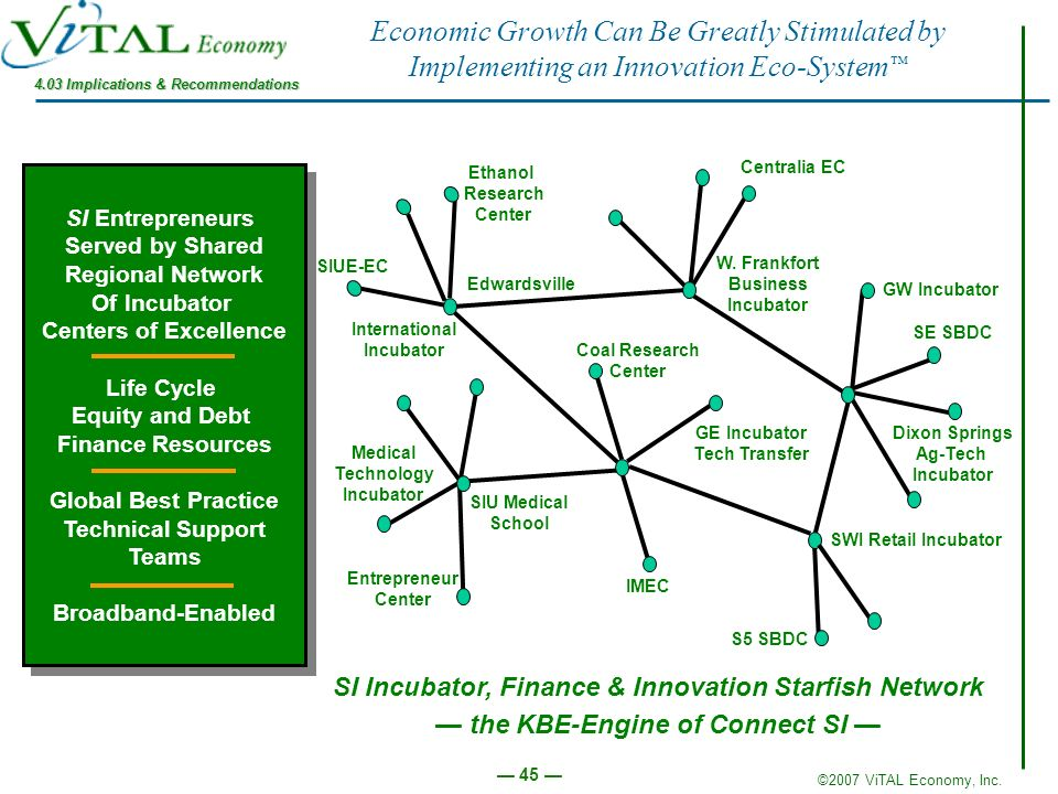 ©2007 ViTAL Economy, Inc. 45 Economic Growth Can Be Greatly Stimulated by Implementing an Innovation Eco-System SI Incubator, Finance & Innovation Sta