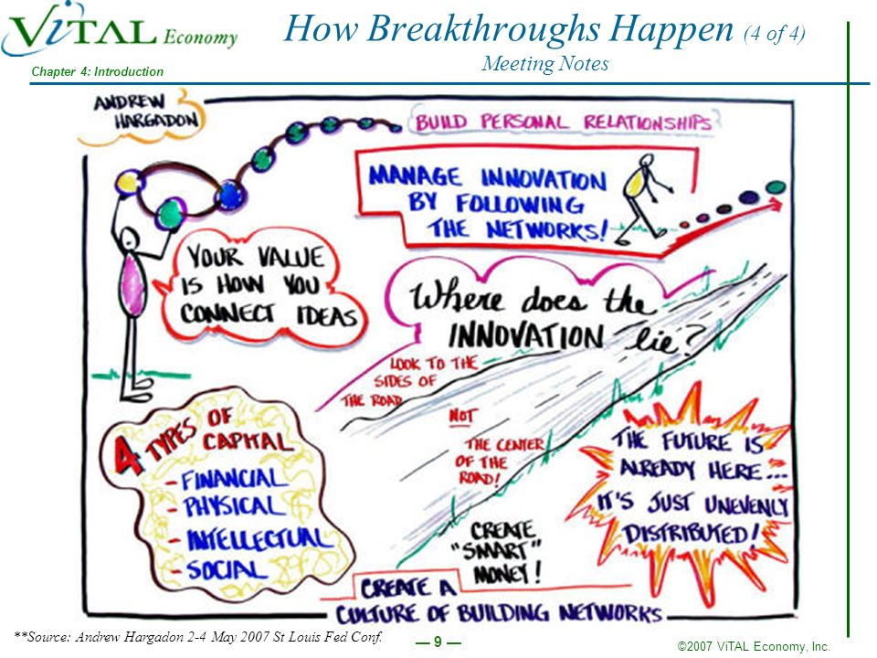 ©2007 ViTAL Economy, Inc. 9 How Breakthroughs Happen (4 of 4) Meeting Notes **Source: Andrew Hargadon 2-4 May 2007 St Louis Fed Conf. Chapter 4: Intro