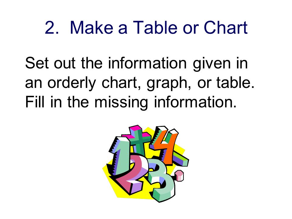 2. Make a Table or Chart Set out the information given in an orderly chart, graph, or table.
