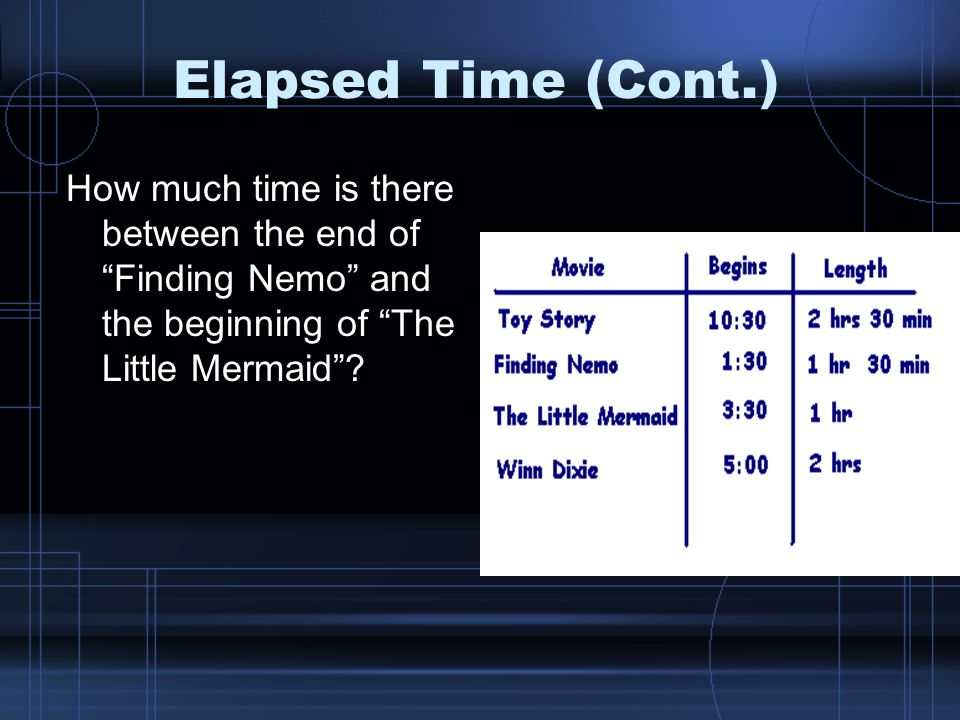 Elapsed Time (Cont.) How much time is there between the end of Finding Nemo and the beginning of The Little Mermaid?