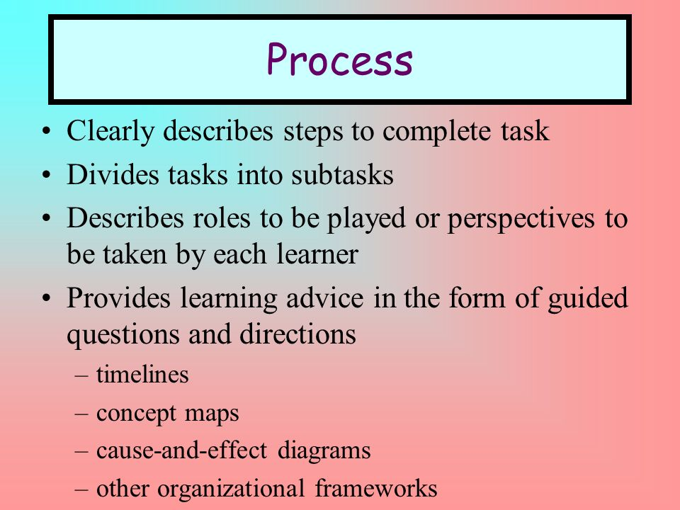 Process Clearly describes steps to complete task Divides tasks into subtasks Describes roles to be played or perspectives to be taken by each learner Provides learning advice in the form of guided questions and directions –timelines –concept maps –cause-and-effect diagrams –other organizational frameworks