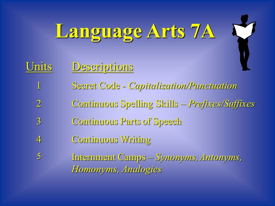Language Arts 6B Units 6 7 8 9 10 Descriptions Baseball, Capitalization, Punctuation Spelling - Word Endings &Plurals Parts of Speech Writing - Diary