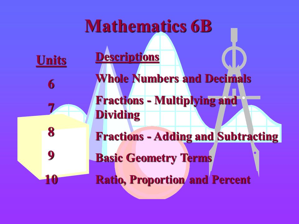 Mathematics 6A Units 1 2 3 4 5 Descriptions Addition and Subtraction - Whole Numbers Multiplication and Division Addition and Subtraction - Decimals Multiplication and Division - Decimals Math Operations - Exponents, Factoring, Multiples and Composites