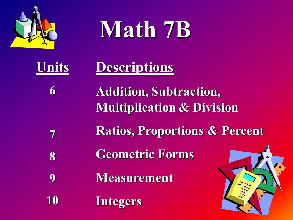 Mathematics 7A Units12345Descriptions Whole Numbers Decimals Fractions: Multiplying & Dividing Fractions: Adding & Subtracting Math Operations