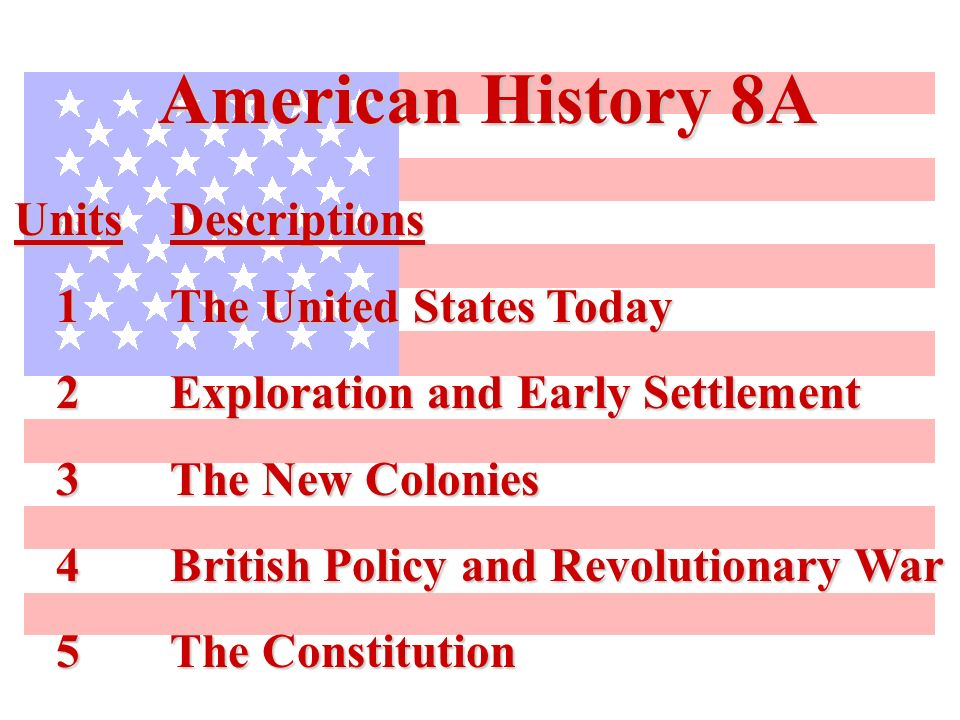 Texas History & Geography 7B Units678910 Descriptions Geography and Personal Histories Early Statehood War and Reconstruction The Emergence of Modern Texas Modern Texas