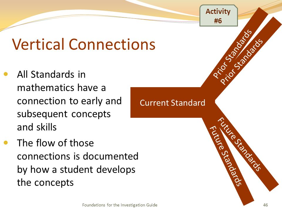 Future Standards Prior Standards Vertical Connections All Standards in mathematics have a connection to early and subsequent concepts and skills The flow of those connections is documented by how a student develops the concepts Foundations for the Investigation Guide46 Activity #6 Current Standard Prior Standards Future Standards