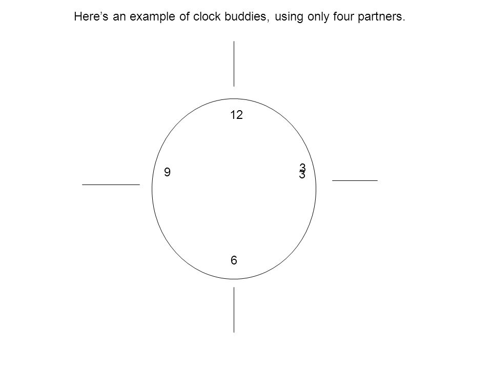 12 3 3 6 9 Heres an example of clock buddies, using only four partners.