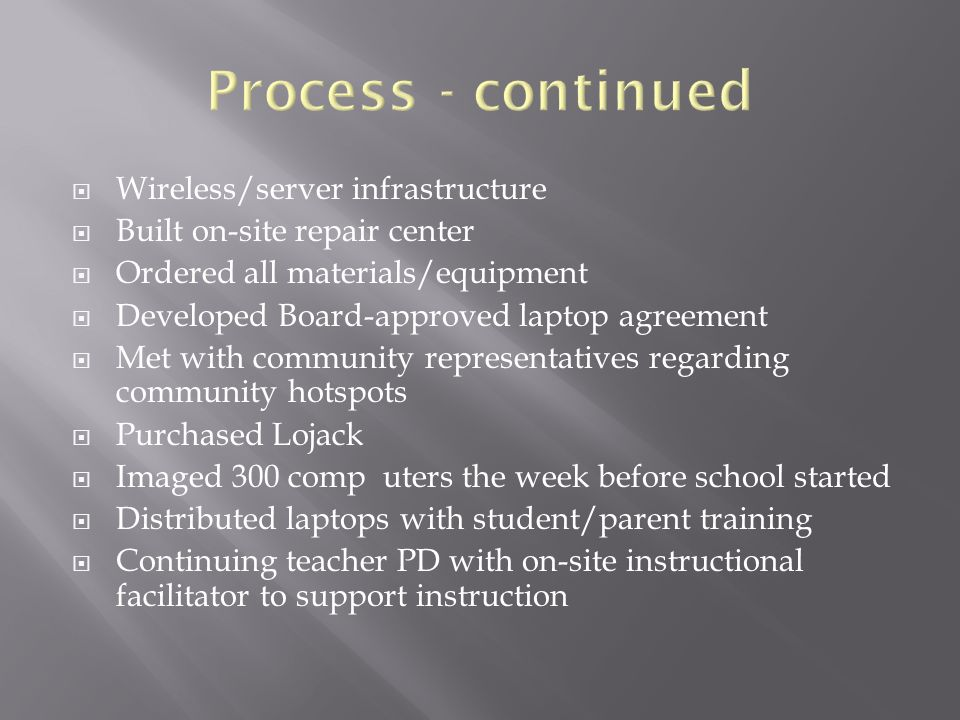 Wireless/server infrastructure Built on-site repair center Ordered all materials/equipment Developed Board-approved laptop agreement Met with community representatives regarding community hotspots Purchased Lojack Imaged 300 comp uters the week before school started Distributed laptops with student/parent training Continuing teacher PD with on-site instructional facilitator to support instruction