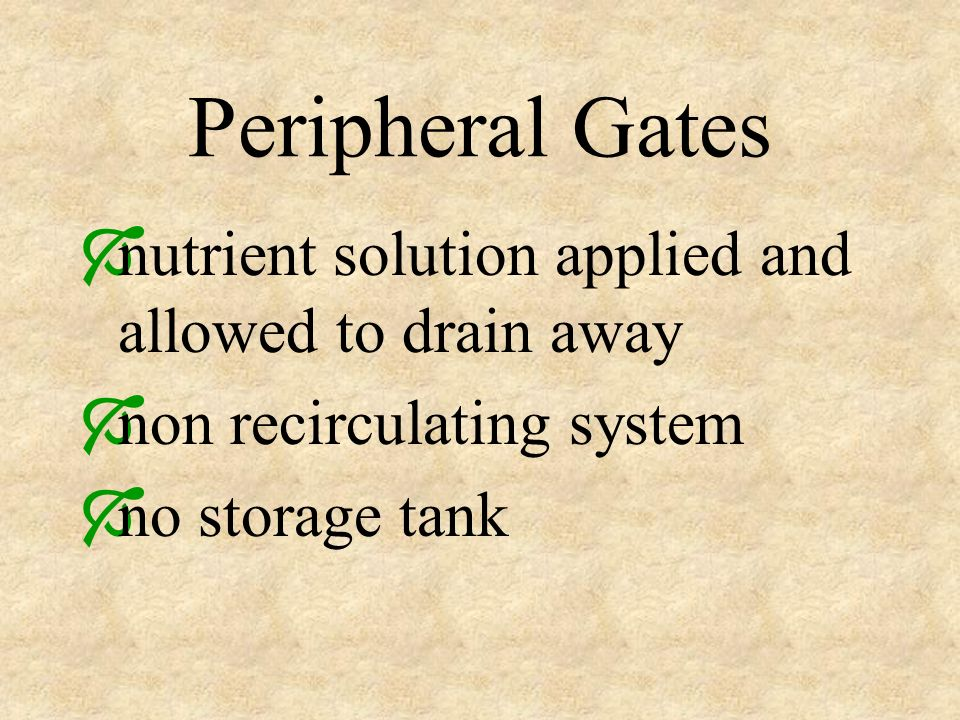 Peripheral Gates nutrient solution applied and allowed to drain away non recirculating system no storage tank