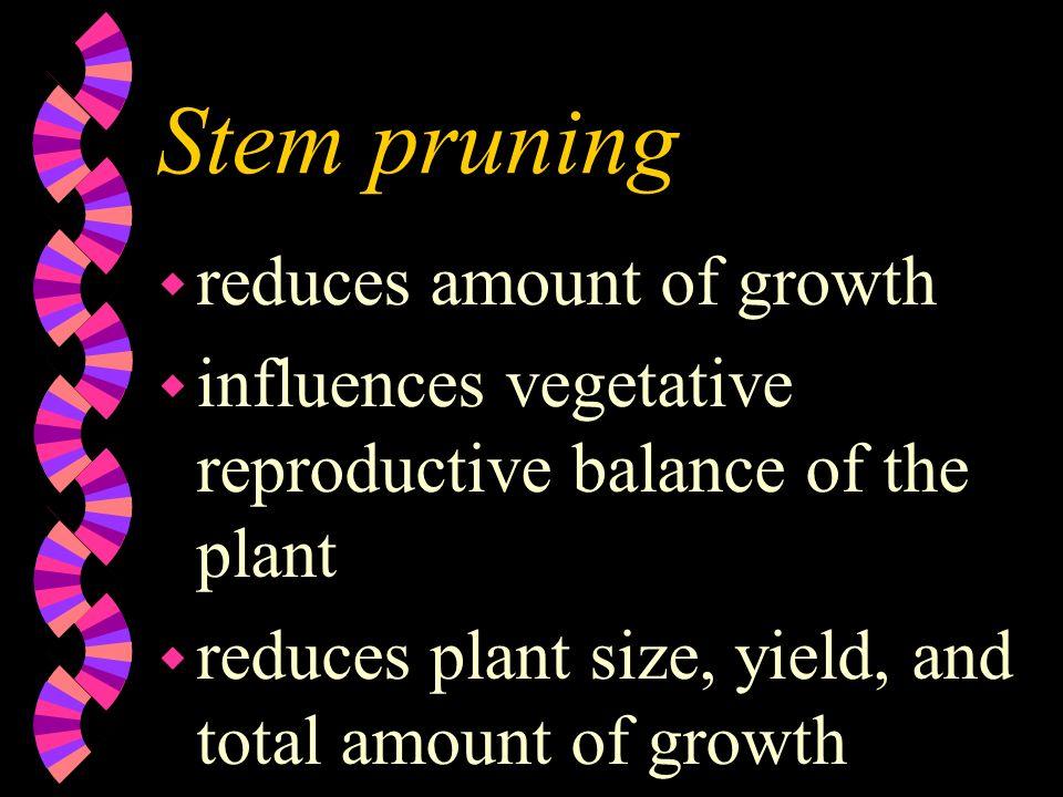 Methods of pruning wrwroot wswshoot or stem