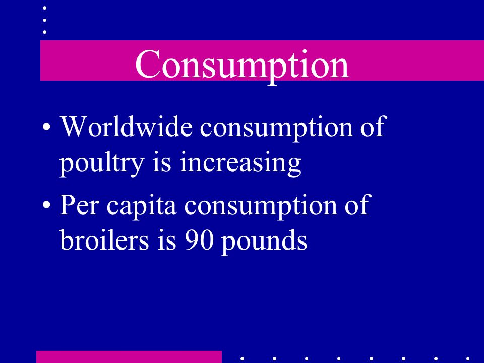 Layer Industry Per capita egg consumption in the U.S.
