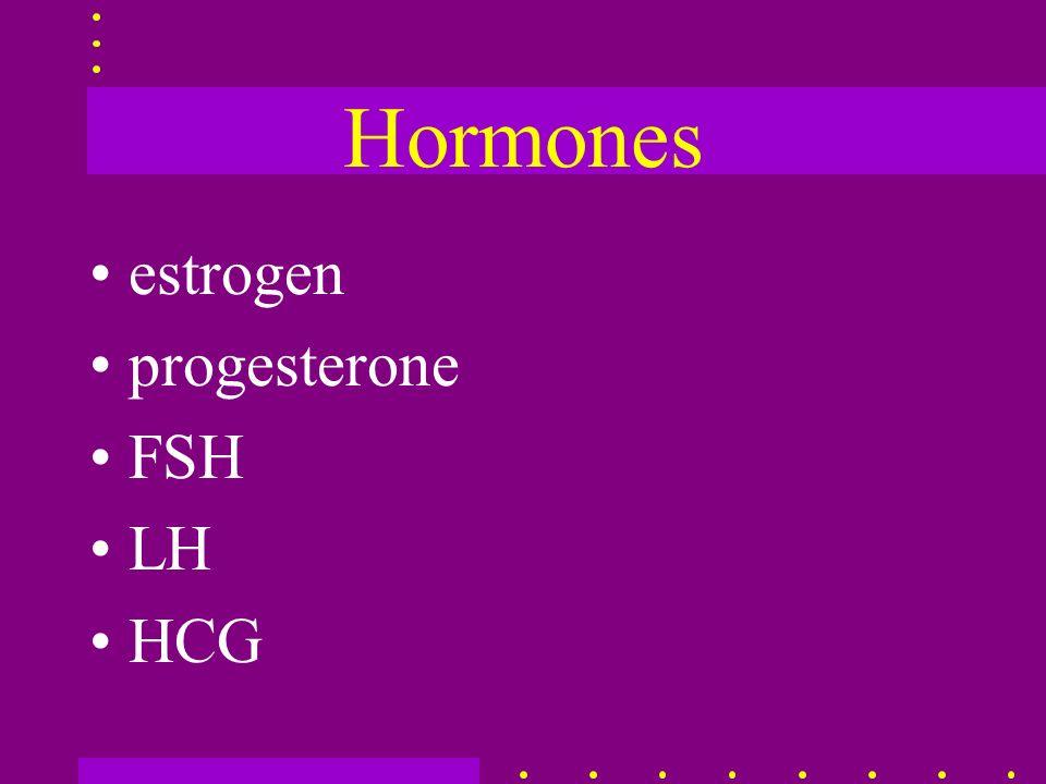 Hormones estrogen progesterone FSH LH HCG