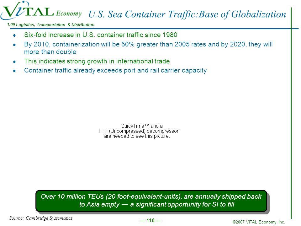 ©2007 ViTAL Economy, Inc. 110 U.S. Sea Container Traffic:Base of Globalization Six-fold increase in U.S. container traffic since 1980 By 2010, contain