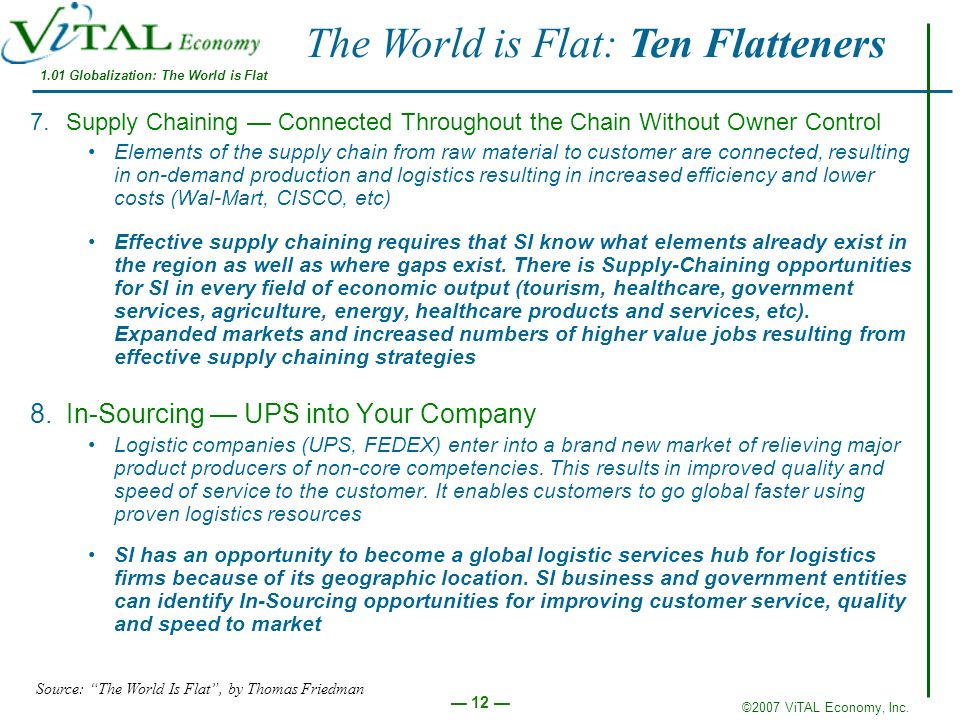 ©2007 ViTAL Economy, Inc. 12 7.Supply Chaining Connected Throughout the Chain Without Owner Control Elements of the supply chain from raw material to
