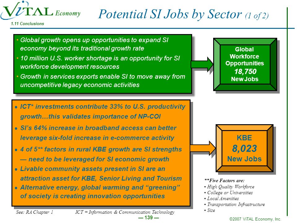 ©2007 ViTAL Economy, Inc. 139 Potential SI Jobs by Sector (1 of 2) Global growth opens up opportunities to expand SI economy beyond its traditional gr