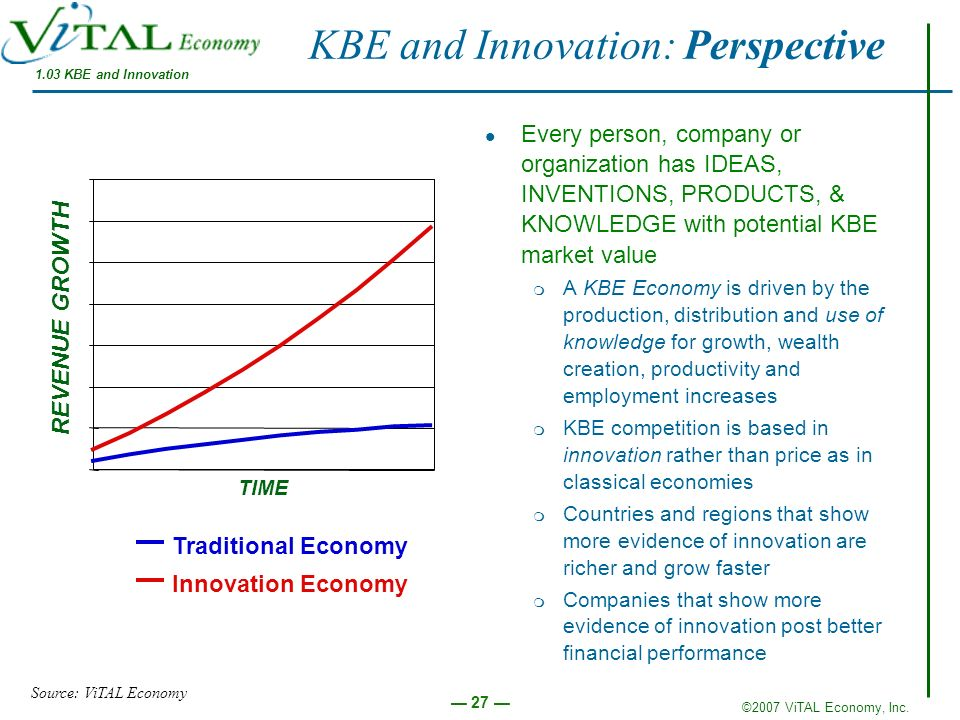 ©2007 ViTAL Economy, Inc. 27 KBE and Innovation: Perspective Every person, company or organization has IDEAS, INVENTIONS, PRODUCTS, & KNOWLEDGE with p
