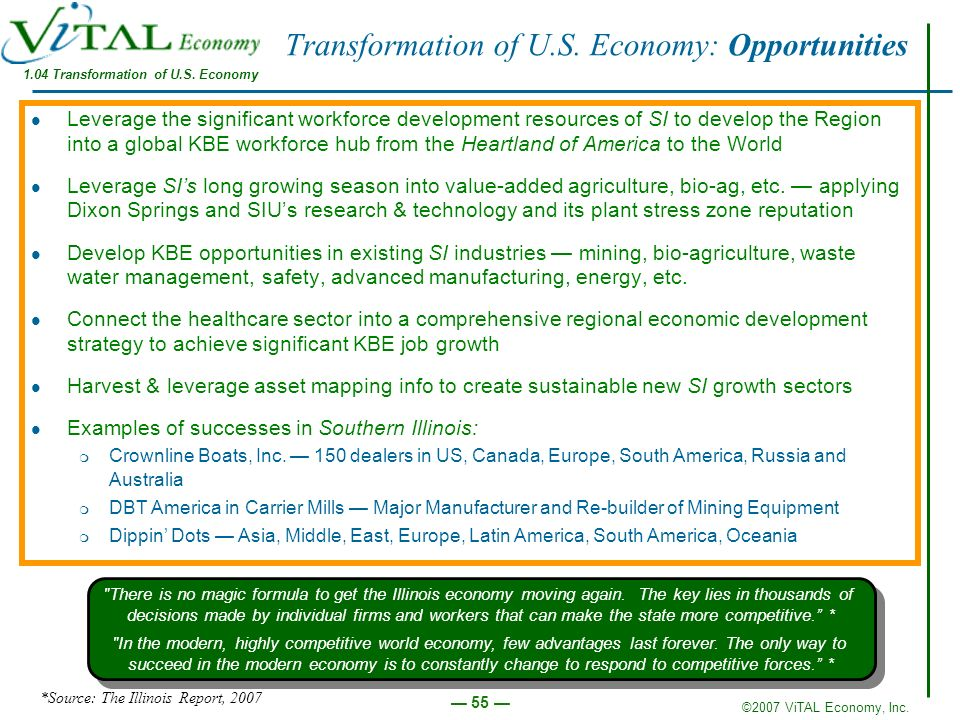 ©2007 ViTAL Economy, Inc. 55 Transformation of U.S. Economy: Opportunities Leverage the significant workforce development resources of SI to develop t