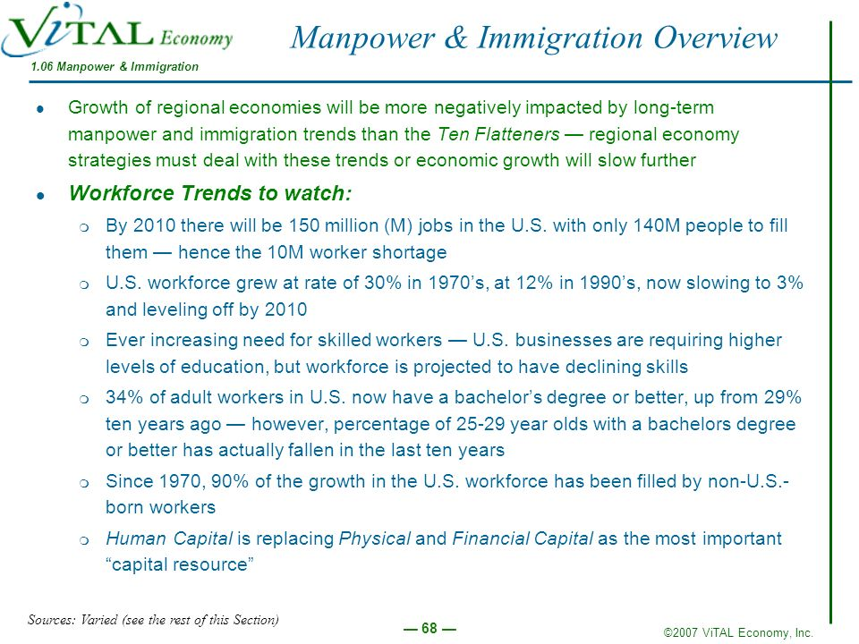©2007 ViTAL Economy, Inc. 68 Manpower & Immigration Overview Growth of regional economies will be more negatively impacted by long-term manpower and i