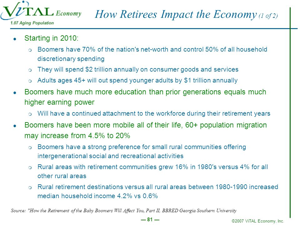 ©2007 ViTAL Economy, Inc. 81 How Retirees Impact the Economy (1 of 2) Starting in 2010: m Boomers have 70% of the nation's net-worth and control 50% o
