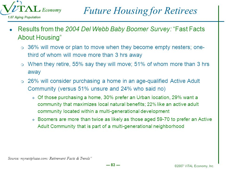 ©2007 ViTAL Economy, Inc. 83 Future Housing for Retirees Results from the 2004 Del Webb Baby Boomer Survey: Fast Facts About Housing m 36% will move o