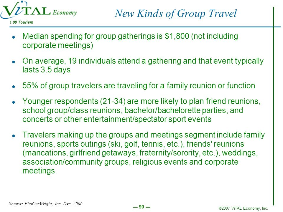 ©2007 ViTAL Economy, Inc. 90 New Kinds of Group Travel Median spending for group gatherings is $1,800 (not including corporate meetings) On average, 1