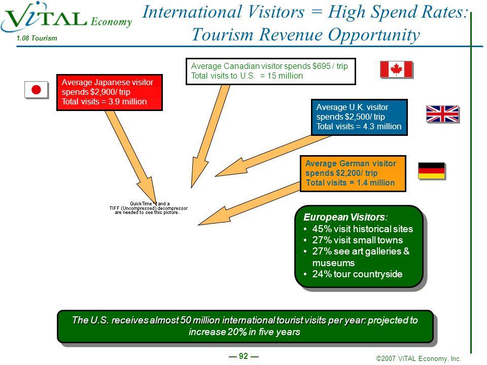 ©2007 ViTAL Economy, Inc. 92 International Visitors = High Spend Rates: Tourism Revenue Opportunity European Visitors: 45% visit historical sites 27%