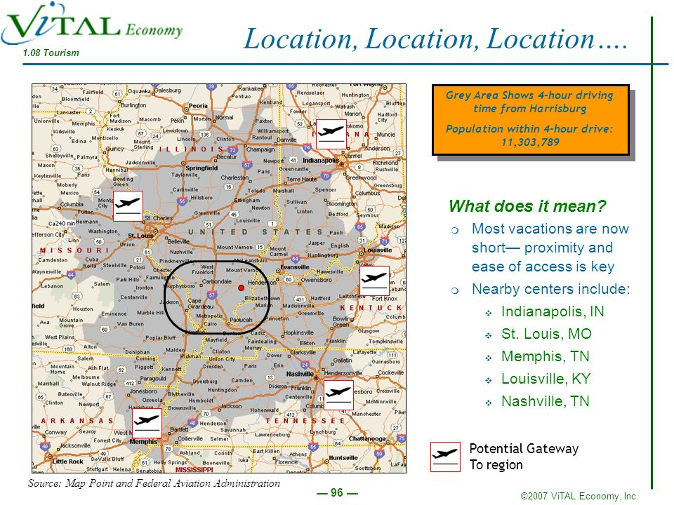 ©2007 ViTAL Economy, Inc. 96 Location, Location, Location…. What does it mean? m Most vacations are now short proximity and ease of access is key m Ne