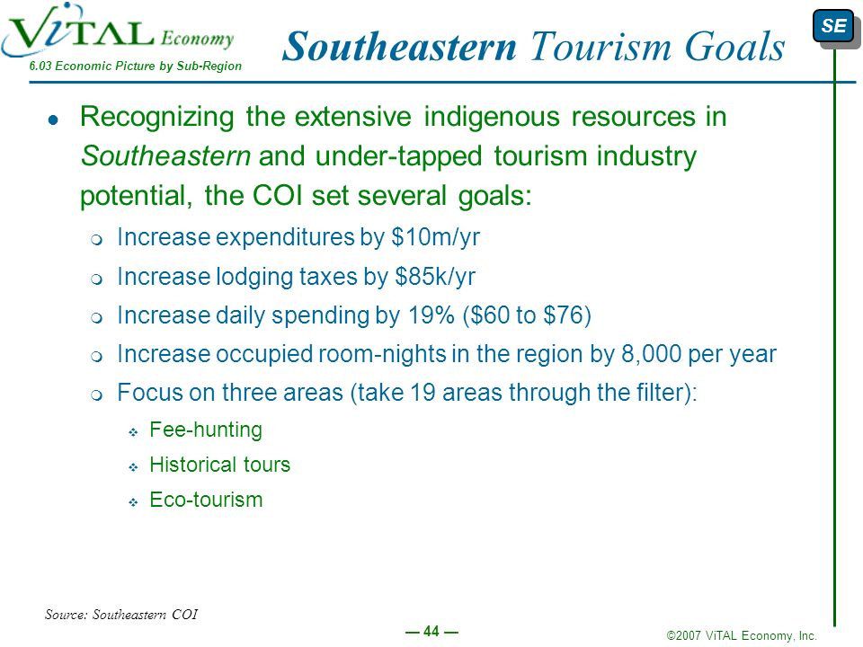 ©2007 ViTAL Economy, Inc. 44 Southeastern Tourism Goals Recognizing the extensive indigenous resources in Southeastern and under-tapped tourism indust
