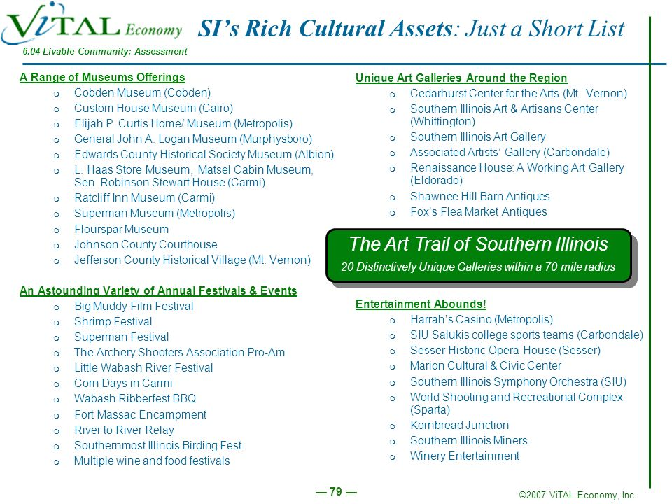 ©2007 ViTAL Economy, Inc. 79 SIs Rich Cultural Assets: Just a Short List A Range of Museums Offerings m Cobden Museum (Cobden) m Custom House Museum (