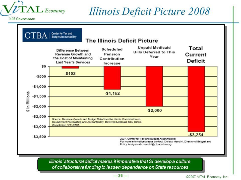 ©2007 ViTAL Economy, Inc. 26 Illinois Deficit Picture 2008 Illinois structural deficit makes it imperative that SI develop a culture of collaborative