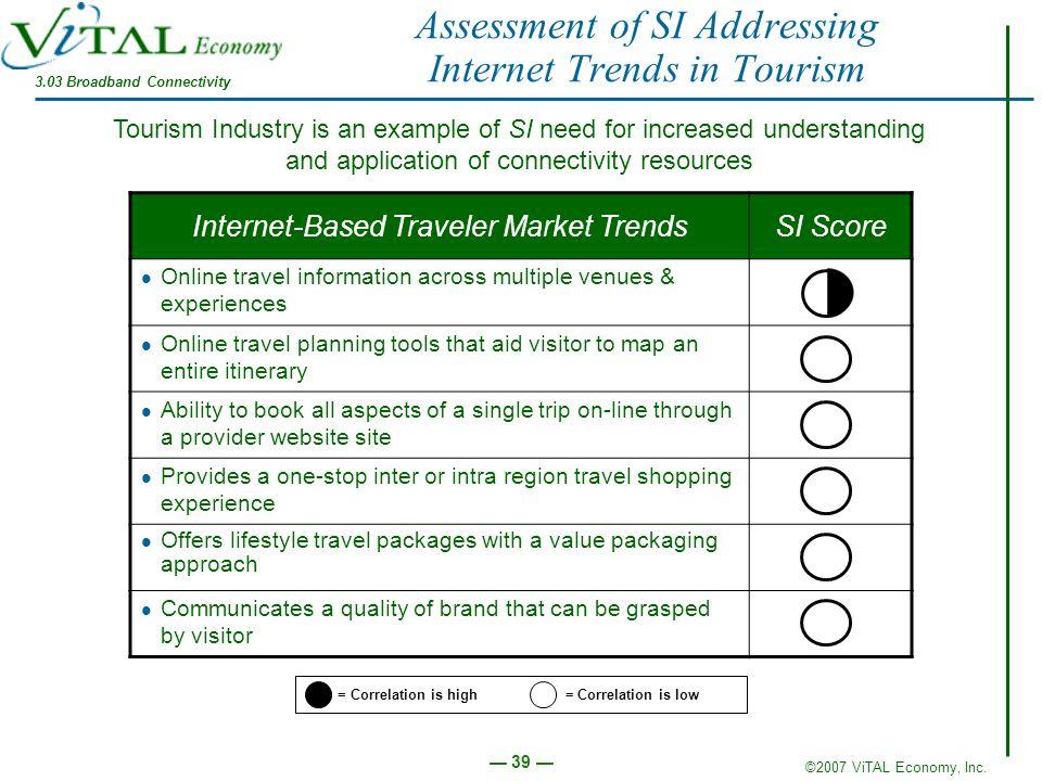 ©2007 ViTAL Economy, Inc. 39 Assessment of SI Addressing Internet Trends in Tourism Internet-Based Traveler Market TrendsSI Score Online travel inform