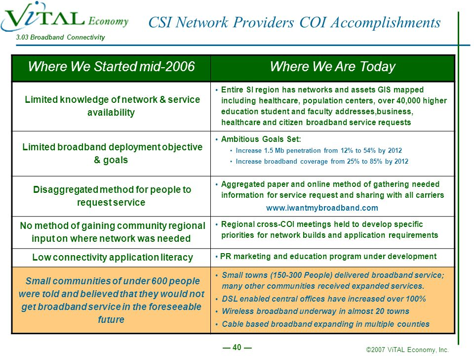 ©2007 ViTAL Economy, Inc. 40 CSI Network Providers COI Accomplishments Where We Started mid-2006 Where We Are Today Limited knowledge of network & ser