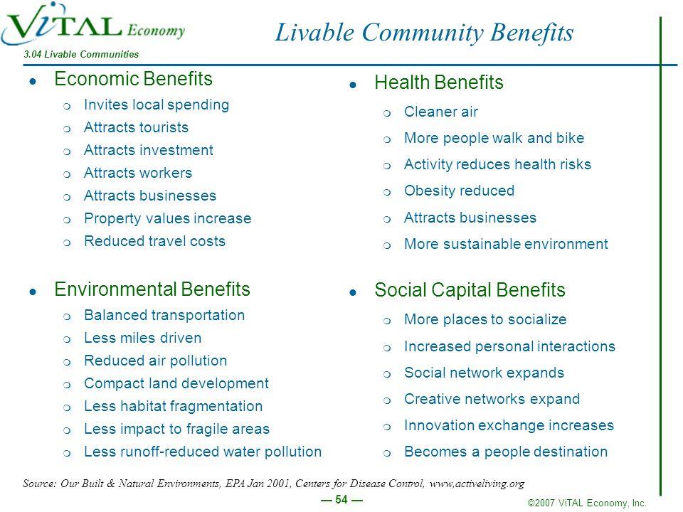 ©2007 ViTAL Economy, Inc. 54 Livable Community Benefits Economic Benefits m Invites local spending m Attracts tourists m Attracts investment m Attract