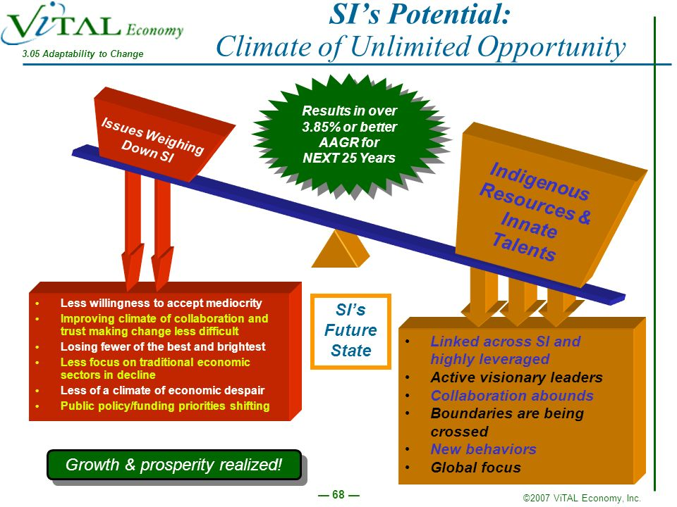 ©2007 ViTAL Economy, Inc. 68 Less willingness to accept mediocrity Improving climate of collaboration and trust making change less difficult Losing fe